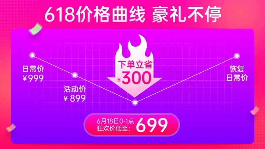 618 价格曲线促销活动banner